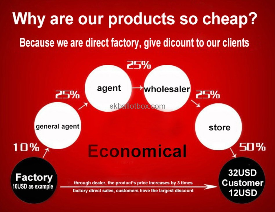 why our products are so cheap.jpg
